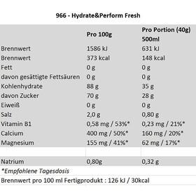 Isostar Hydrate & Perform Tub 400g, Grapefruit